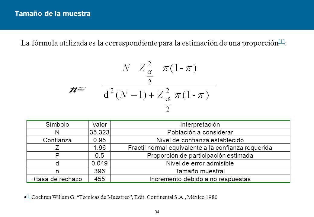 Tamaño de la muestra La fórmula utilizada es la correspondiente para la estimación de una proporción[1]: